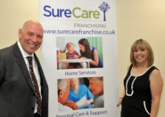 SureCare Business - HealthCare Management Franchise