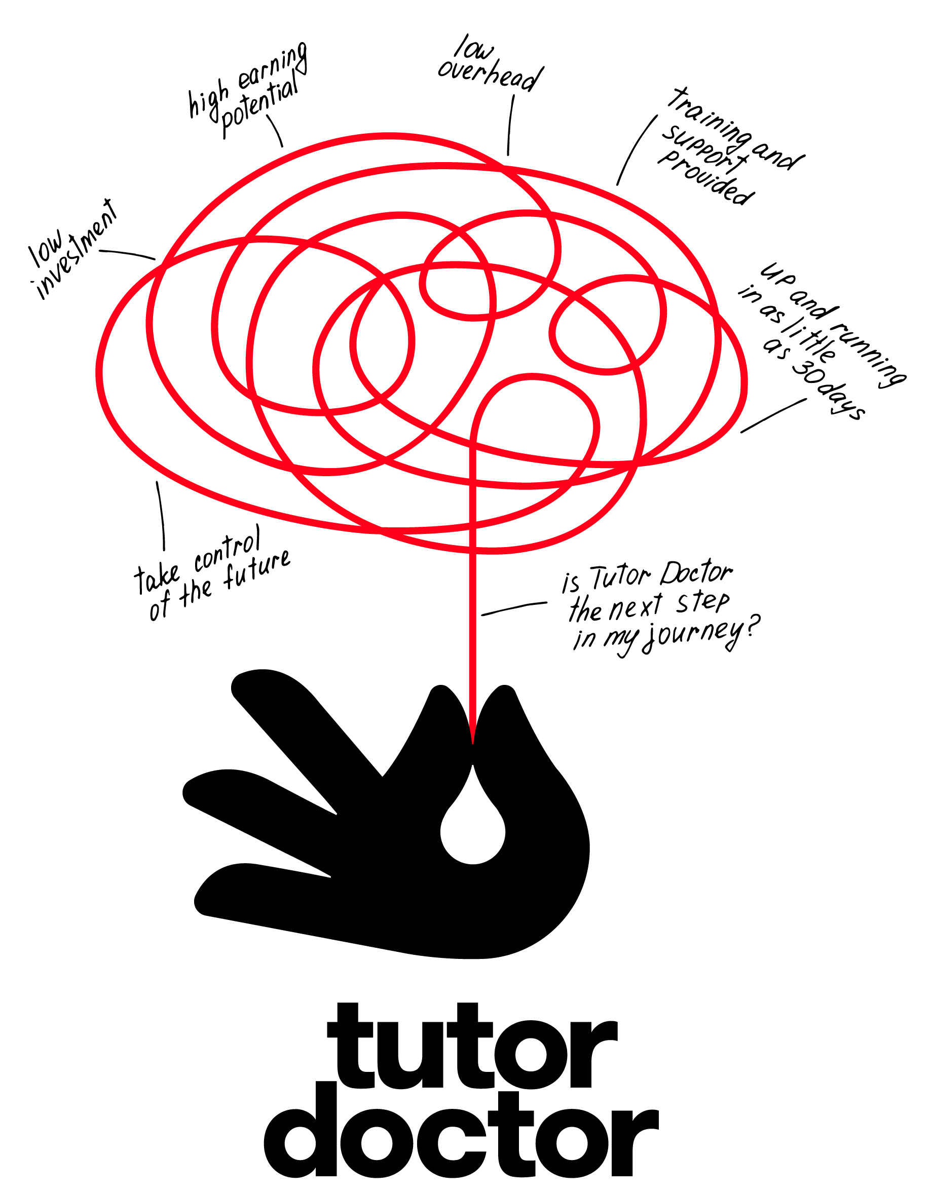 Tutor Doctor Unveils Striking New Global Brand